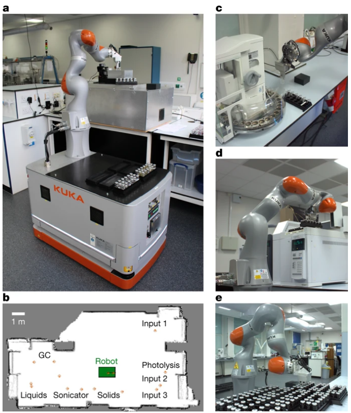 再登《Nature》封面!可靈活移動的機器人每天工作 21.5 小時,8 天發現新催化劑材料