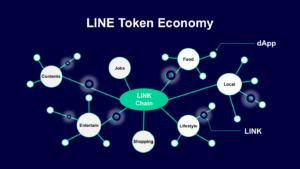 LINE 将在日本开始提供虚拟货币借贷服务,比特币、以太币皆适用