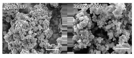 重製的磷酸鐵鋰電池陰極